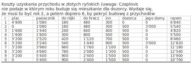 tabela nr 006