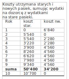tabela nr 007