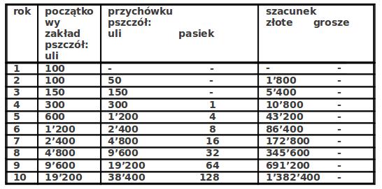 tabela nr 009