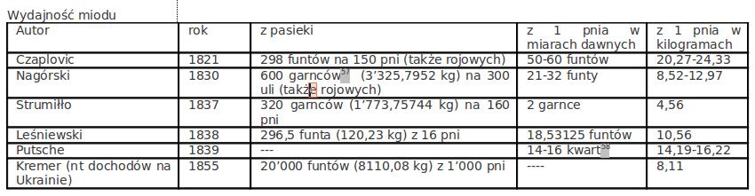 tabela nr 010