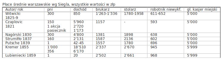 tabela nr 013